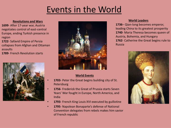 Events in the World