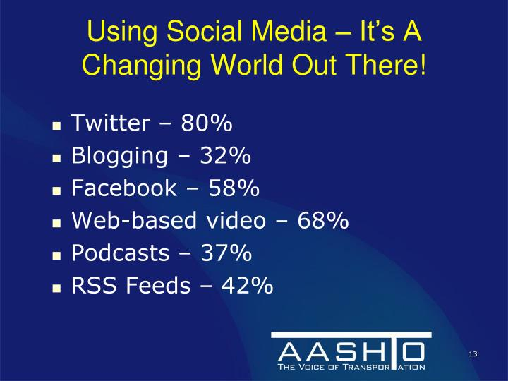 Using Social Media – It's A Changing World Out There!