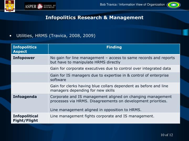 Infopolitics Research & Management