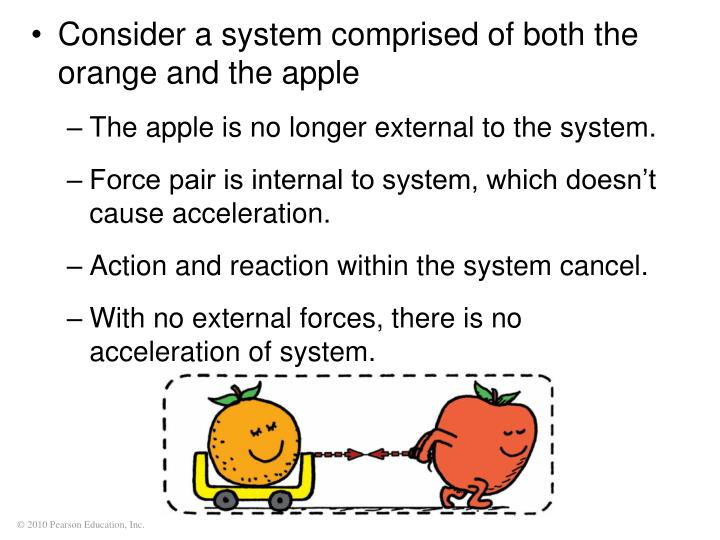 Consider a system comprised of both the orange and the apple