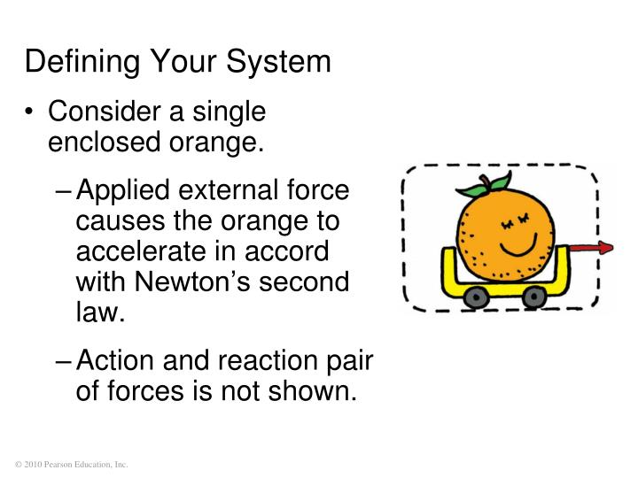 Defining Your System