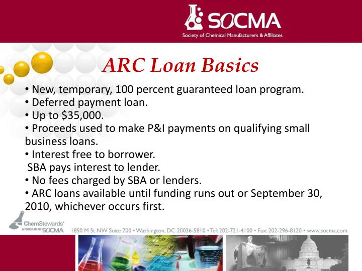 ARC Loan Basics