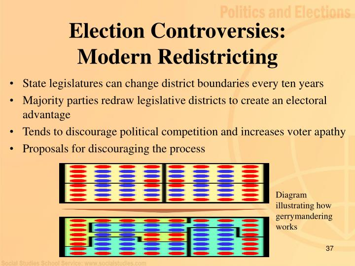 Election Controversies:
