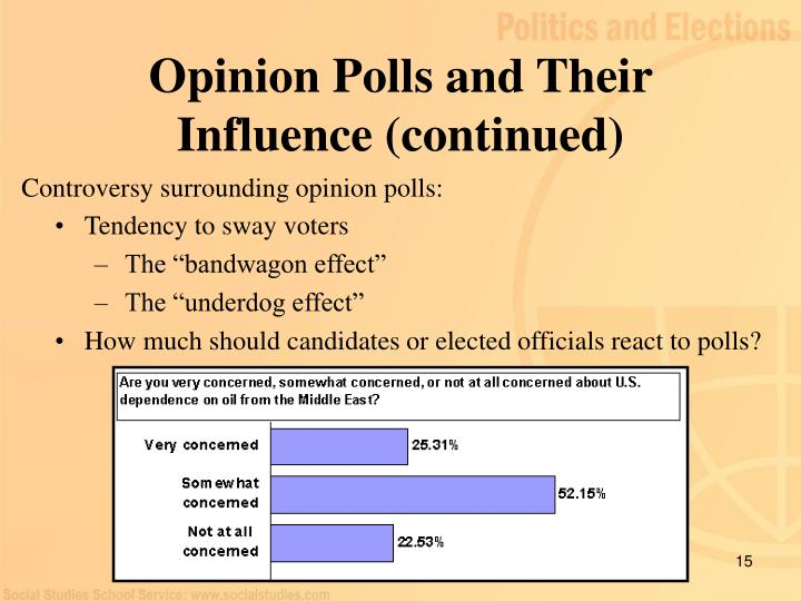 Opinion Polls and Their Influence (continued)