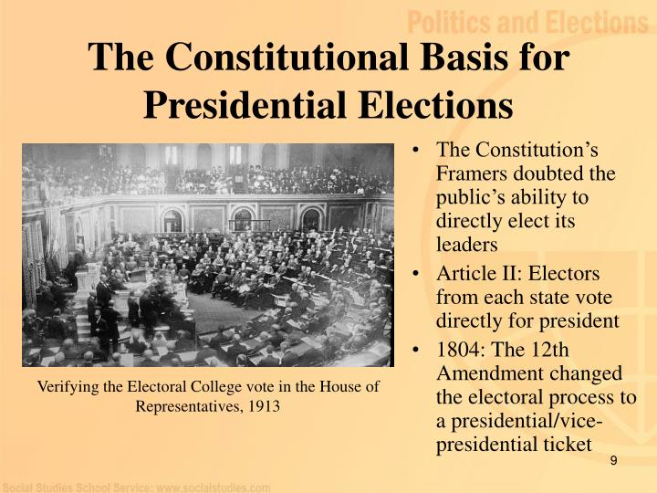 The Constitutional Basis for Presidential Elections