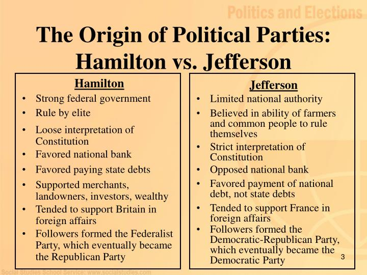 The origin of political parties hamilton vs jefferson