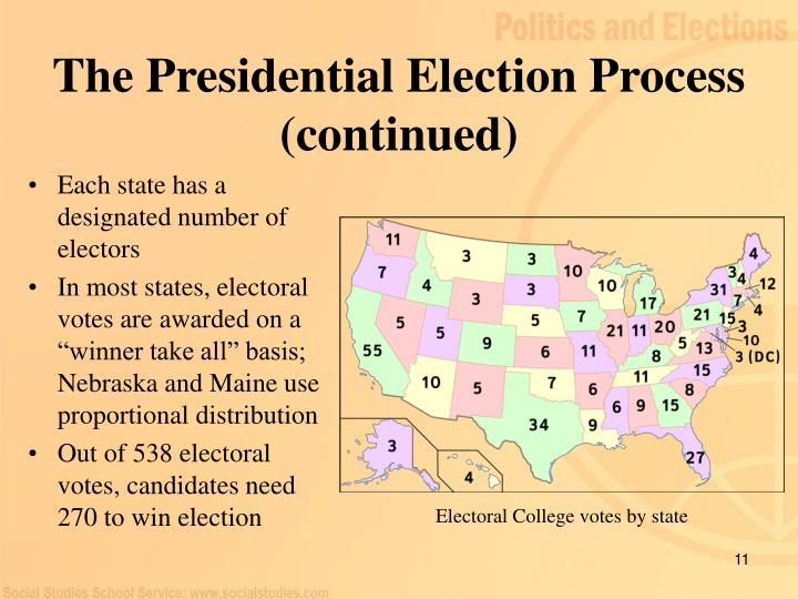 The Presidential Election Process (continued)