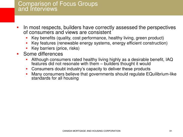 Comparison of Focus Groups