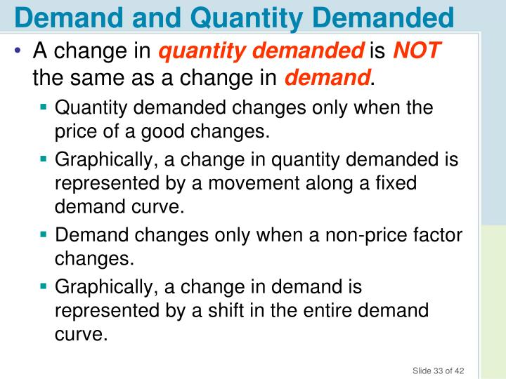 Demand and Quantity Demanded