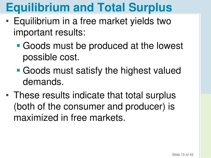 Equilibrium and Total Surplus