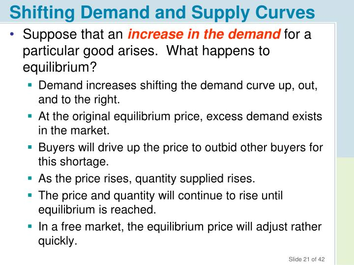 Shifting Demand and Supply Curves