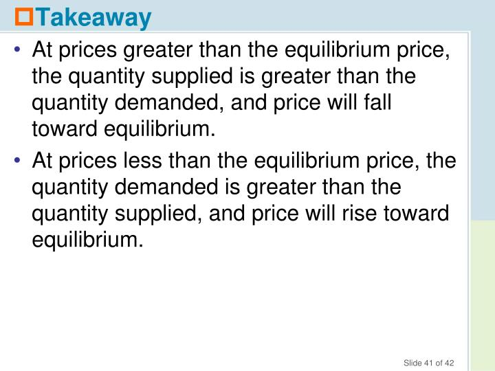 At prices greater than the equilibrium price, the quantity supplied is greater than the quantity demanded, and price will fall toward equilibrium.