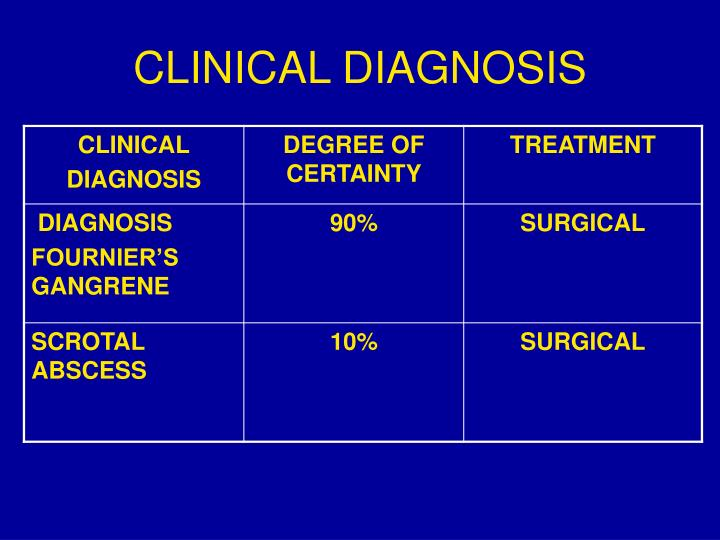 CLINICAL DIAGNOSIS