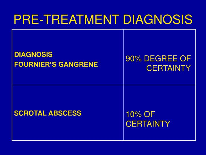 PRE-TREATMENT DIAGNOSIS