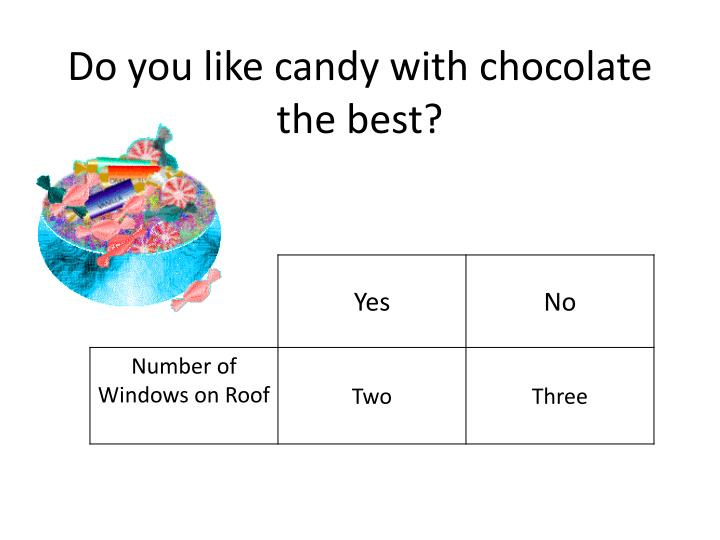 Do you like candy with chocolate the best?