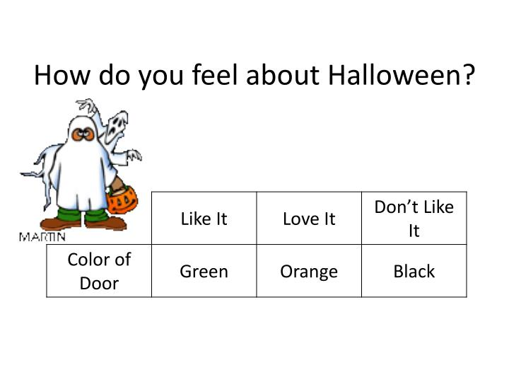 How do you feel about Halloween?