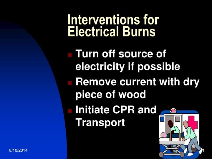 Interventions for Electrical Burns