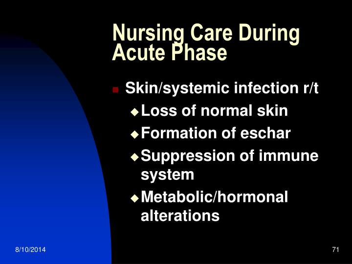 Nursing Care During Acute Phase