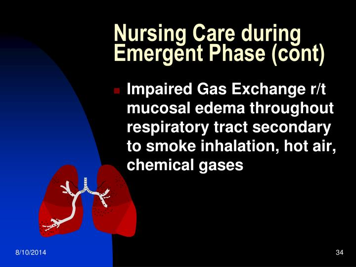 Nursing Care during Emergent Phase (cont)