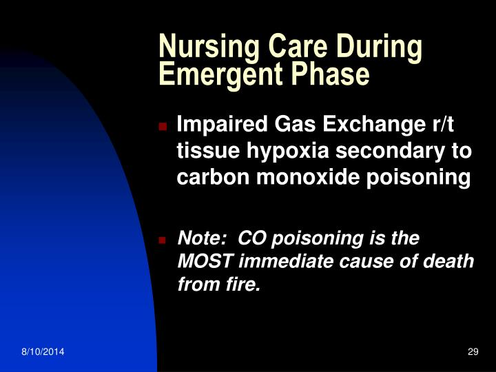 Nursing Care During Emergent Phase