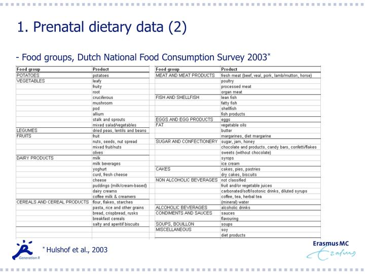1. Prenatal dietary data (2)