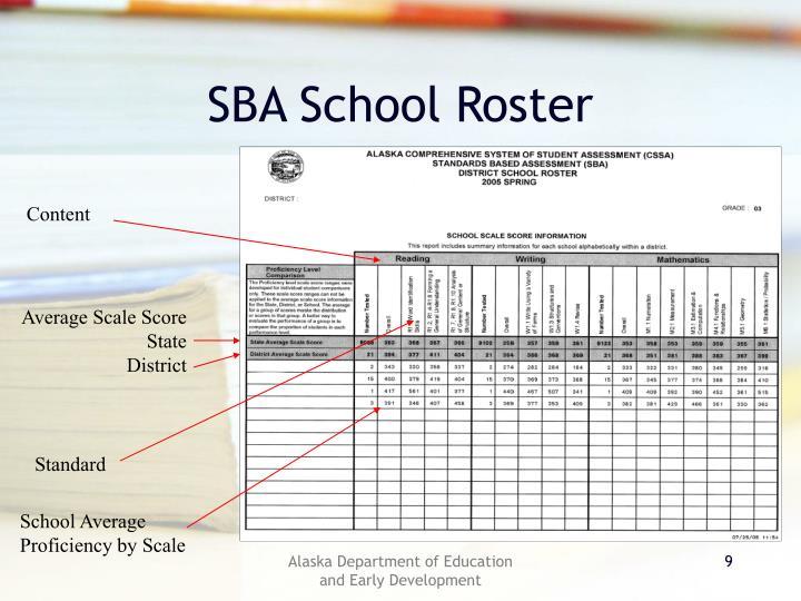 SBA School Roster