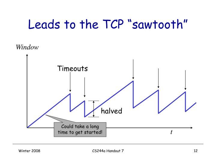 "Leads to the TCP ""sawtooth"""