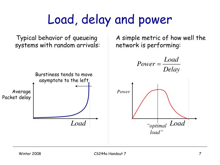 Load, delay and power