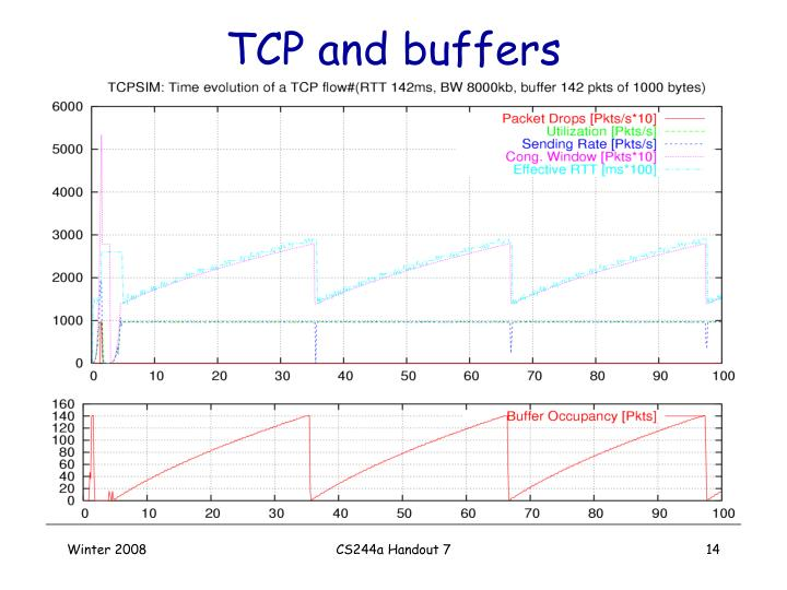 TCP and buffers
