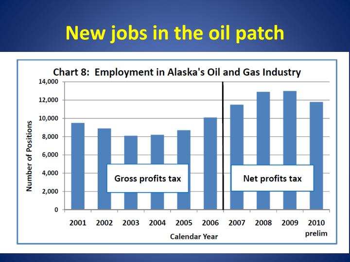 New jobs in the oil patch