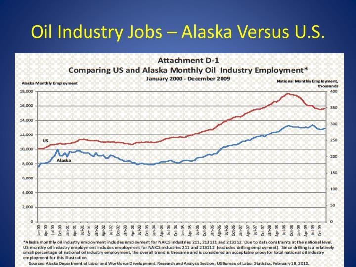 Oil Industry Jobs – Alaska Versus U.S.