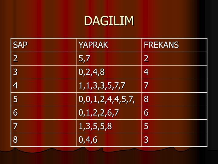 DAGILIM