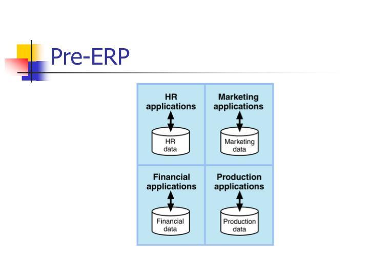 Pre-ERP