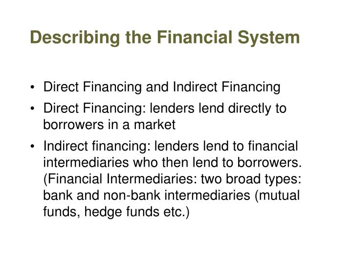 Describing the Financial System