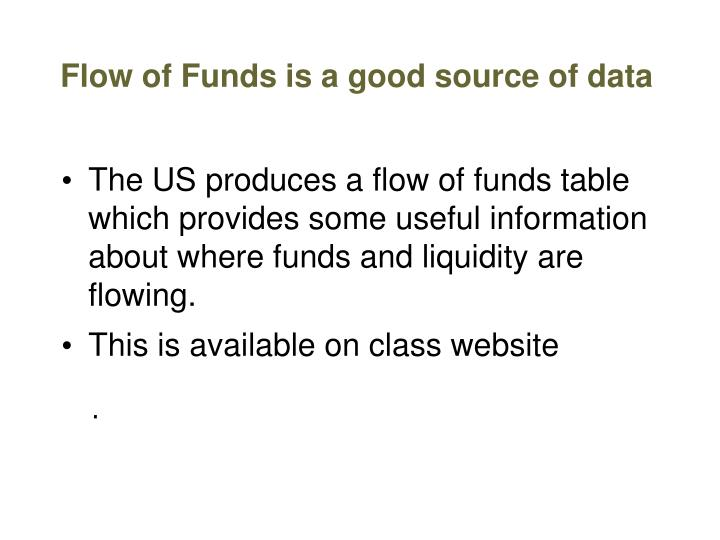 Flow of Funds is a good source of data