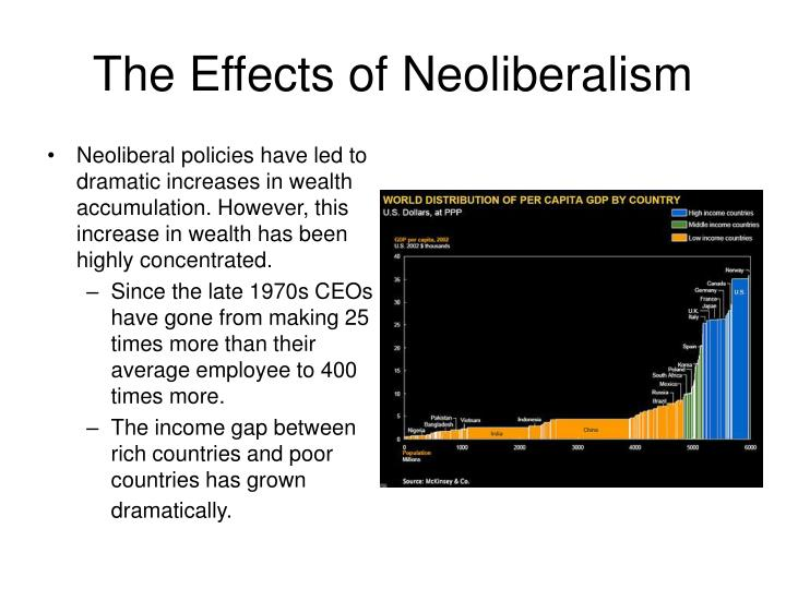 The Effects of Neoliberalism