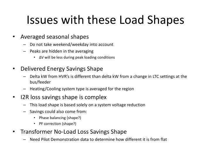 Issues with these Load Shapes