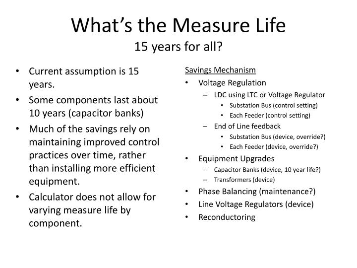 What's the Measure Life