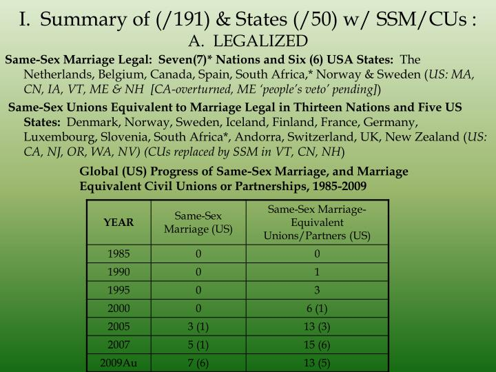 I.  Summary of (/191) & States (/50) w/ SSM/CUs :