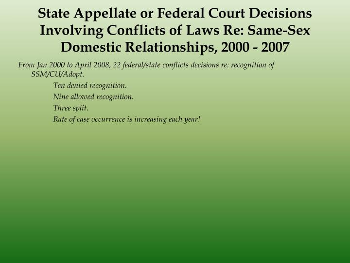 State Appellate or Federal Court Decisions