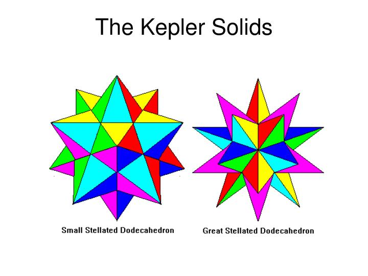 The Kepler Solids