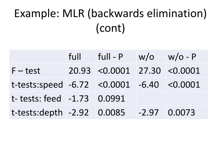 Example: MLR (backwards elimination) (cont)