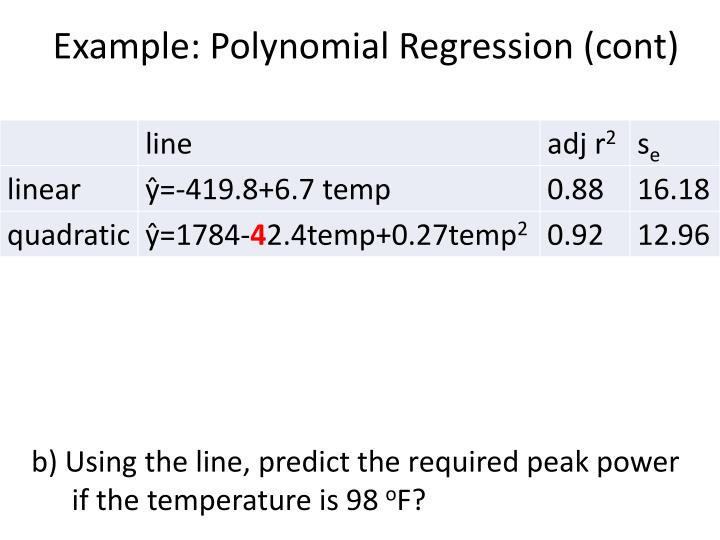 Example: Polynomial Regression (cont)