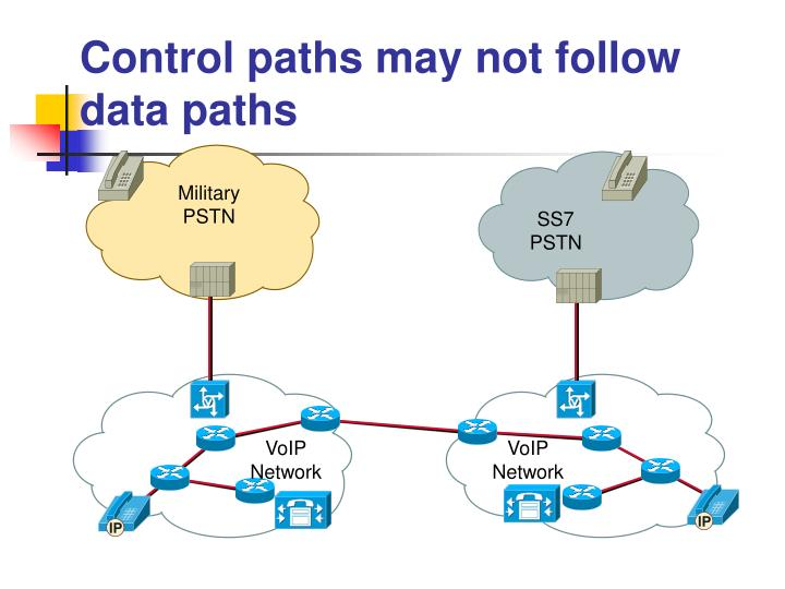 Control paths may not follow data paths