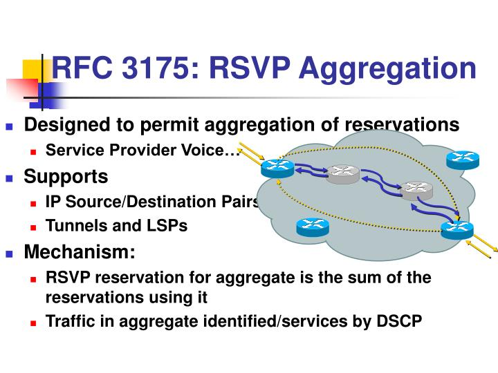 Designed to permit aggregation of reservations