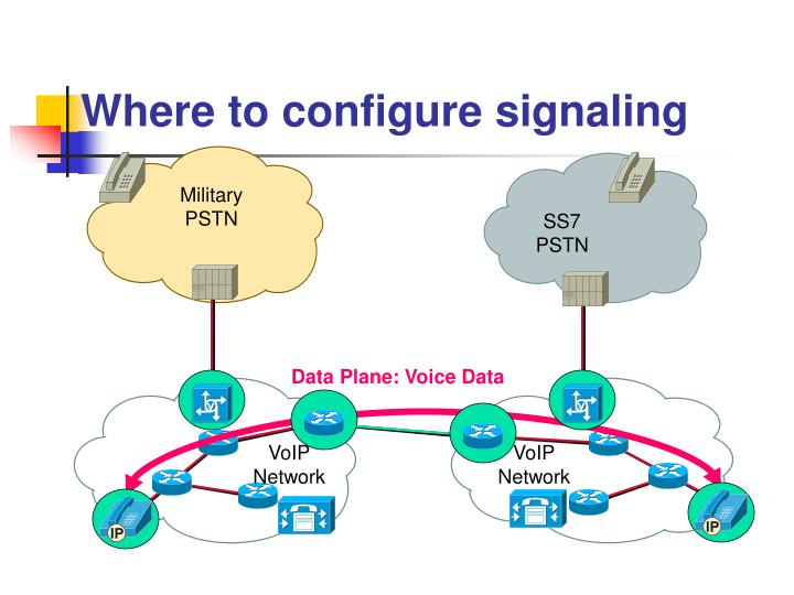 Where to configure signaling