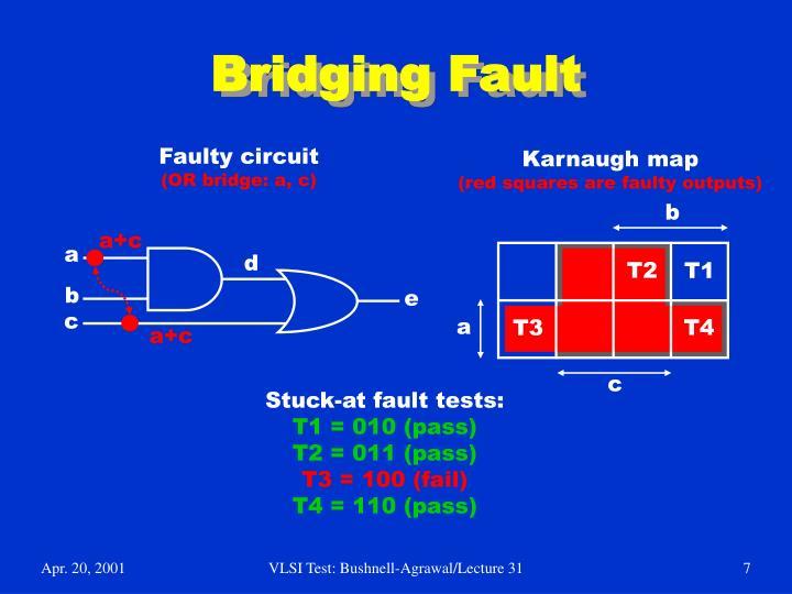 Bridging Fault