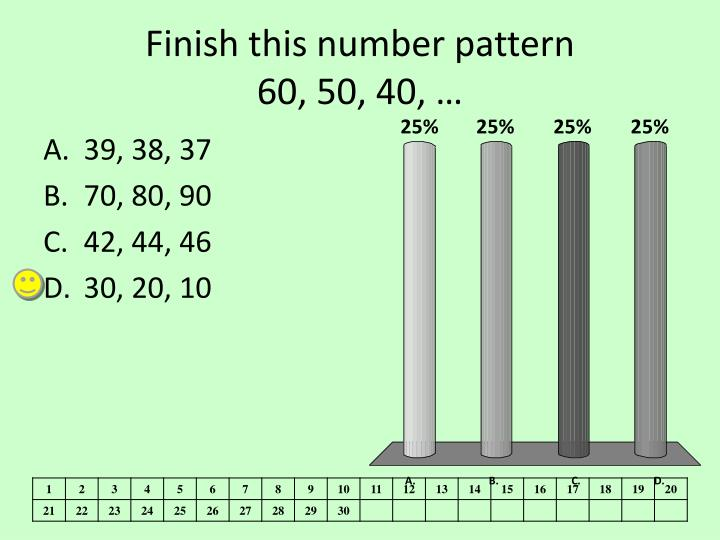 Finish this number pattern