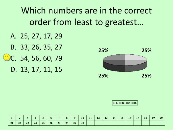 Which numbers are in the correct order from least to greatest…