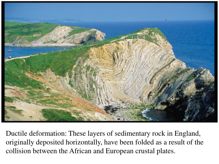 Ductile deformation: These layers of sedimentary rock in England, originally deposited horizontally, have been folded as a result of the collision between the African and European crustal plates.